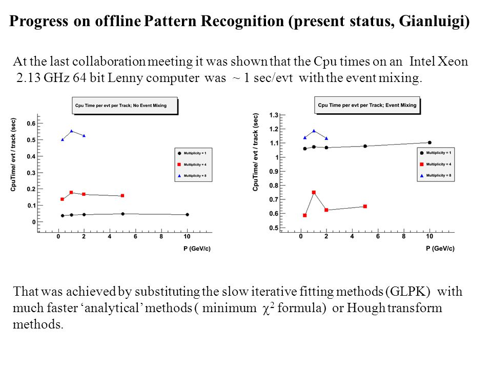 Progress on offline Pattern Recognition (present status, Gianluigi) At the last collaboration meeting it was shown that the Cpu times on an Intel Xeon 2.13 GHz 64 bit Lenny computer was ~ 1 sec/evt with the event mixing.