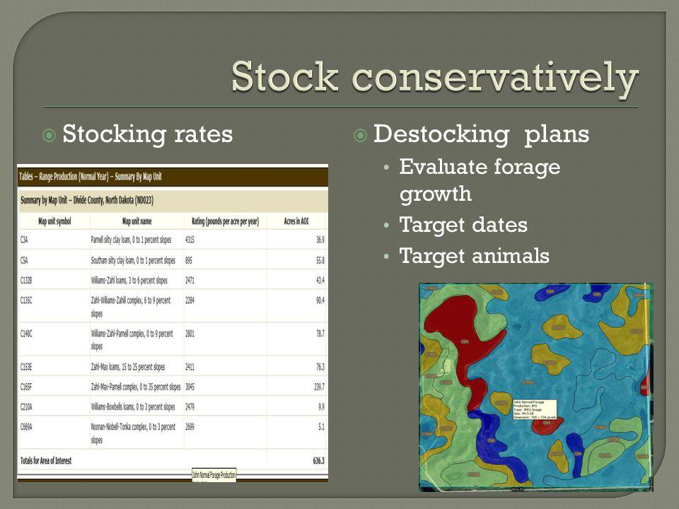  Stocking rates  Destocking plans Evaluate forage growth Target dates Target animals