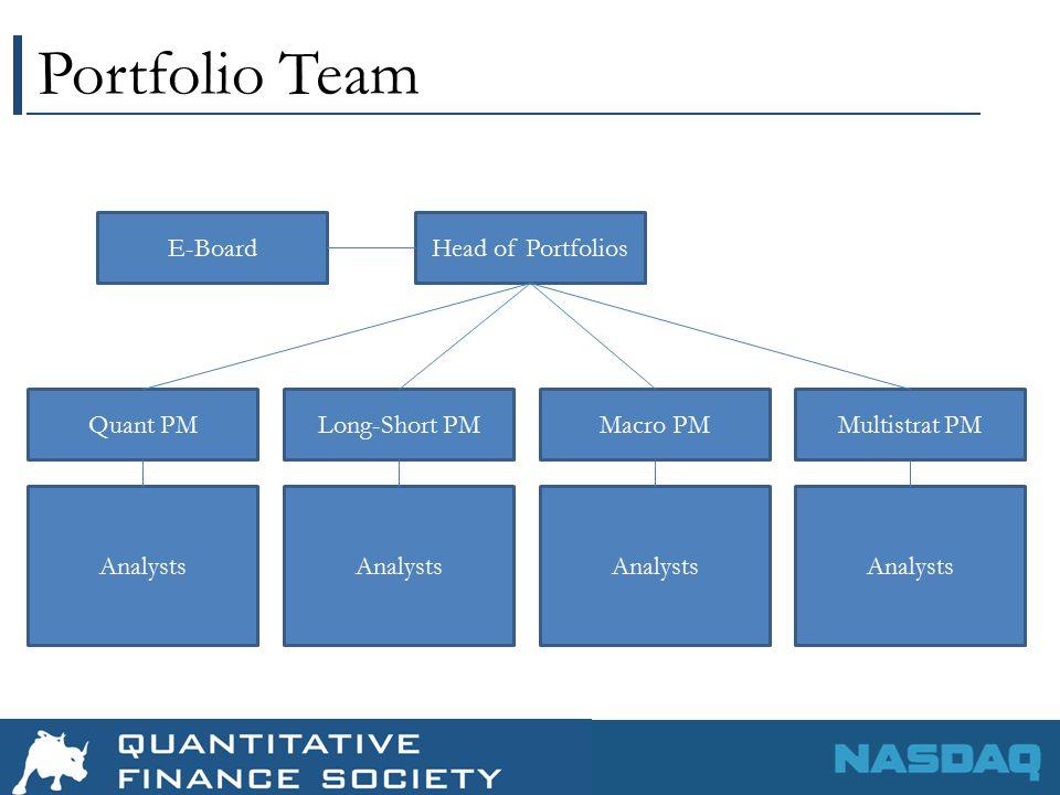 Portfolio Team Head of Portfolios Quant PMLong-Short PMMacro PMMultistrat PM Analysts E-Board