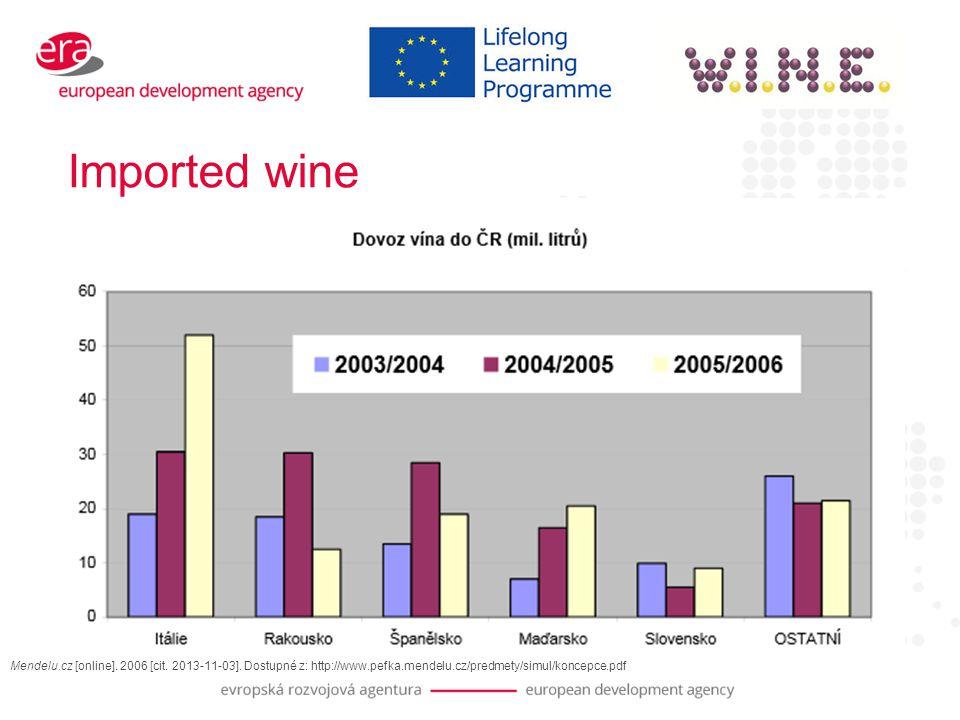 Imported wine Mendelu.cz [online]. 2006 [cit. 2013-11-03].