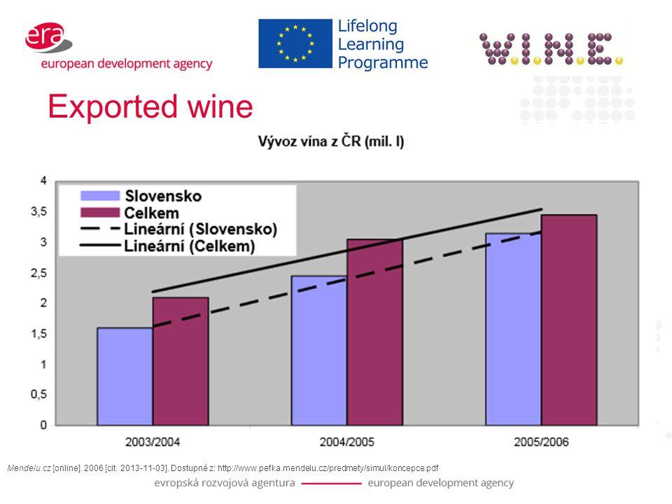 Exported wine Mendelu.cz [online]. 2006 [cit. 2013-11-03].