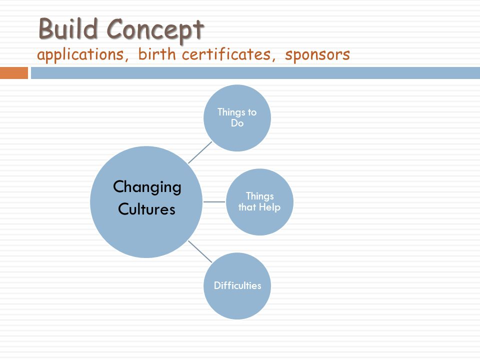 Build Concept Build Concept applications, birth certificates, sponsors Things to Do Things that Help Difficulties Changing Cultures