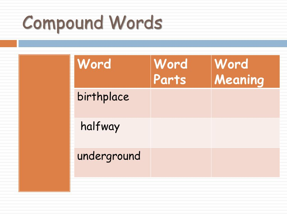Compound Words WordWord Parts Word Meaning birthplace halfway underground
