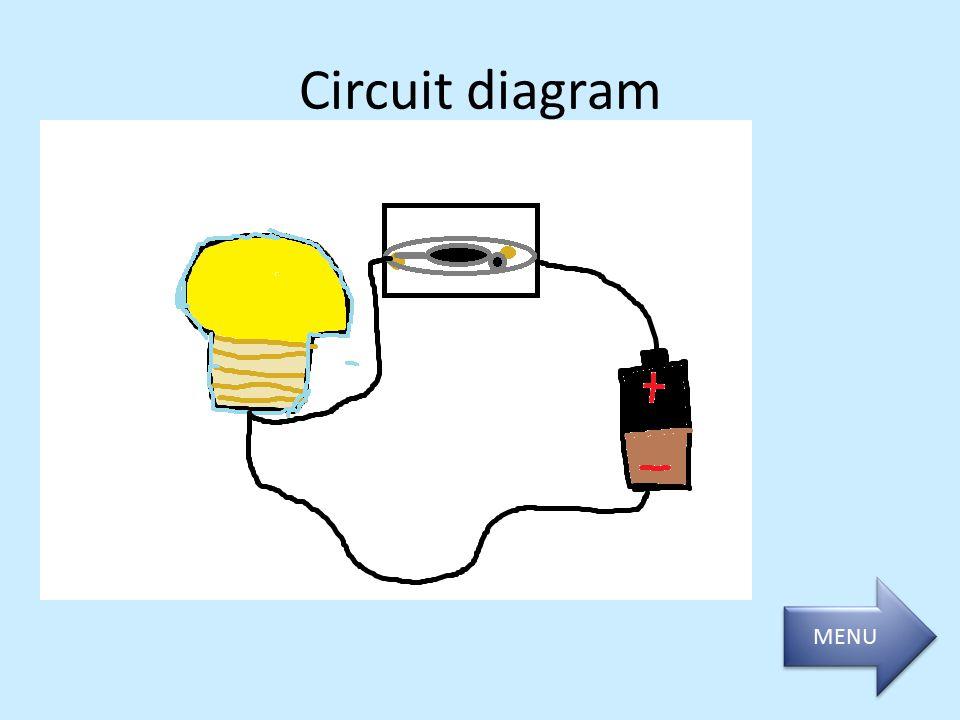 Circuit diagram MENU