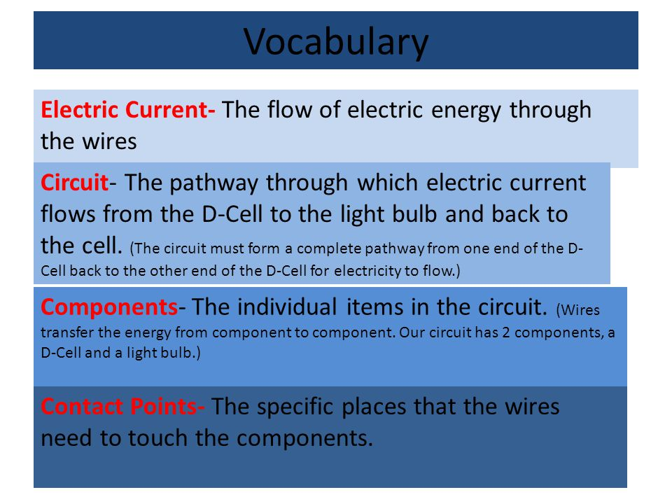 Vocabulary Electric Current- The flow of electric energy through the wires Circuit- The pathway through which electric current flows from the D-Cell t