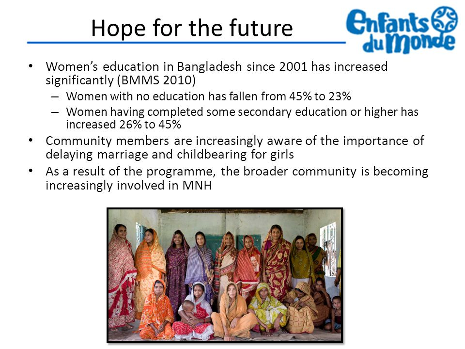 Hope for the future Women's education in Bangladesh since 2001 has increased significantly (BMMS 2010) – Women with no education has fallen from 45% to 23% – Women having completed some secondary education or higher has increased 26% to 45% Community members are increasingly aware of the importance of delaying marriage and childbearing for girls As a result of the programme, the broader community is becoming increasingly involved in MNH
