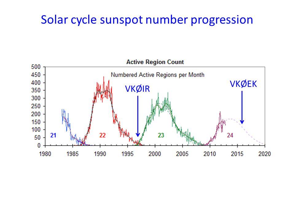 VKØIR VKØEK Solar cycle sunspot number progression