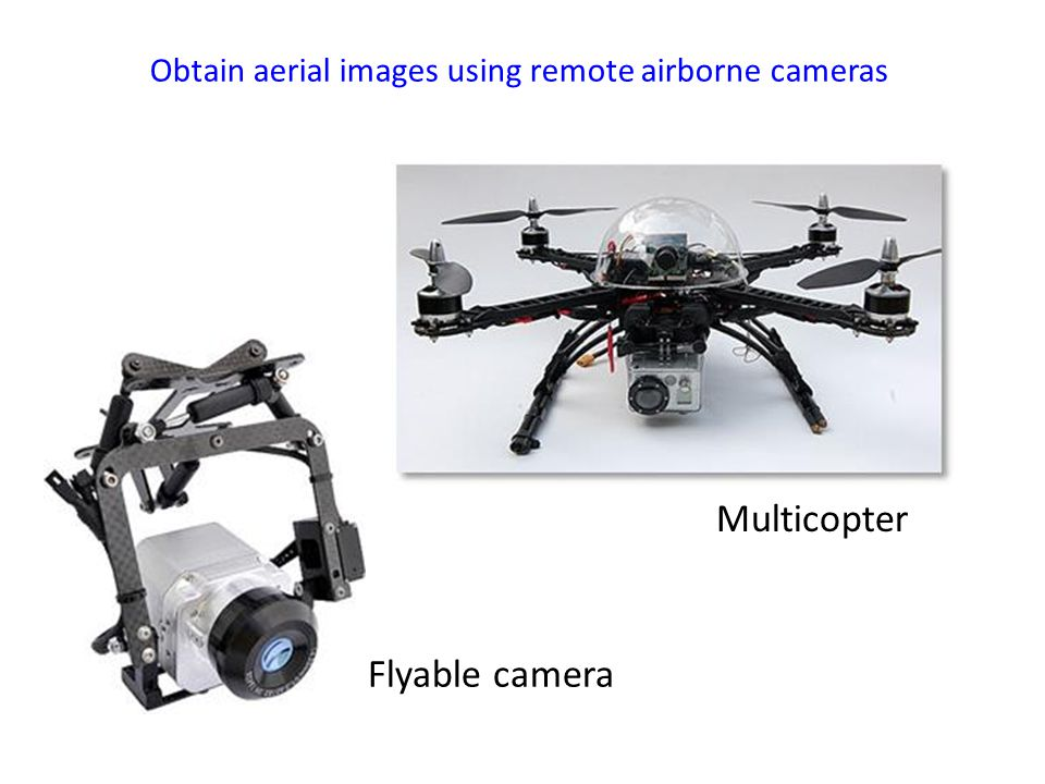 Obtain aerial images using remote airborne cameras Multicopter Flyable camera