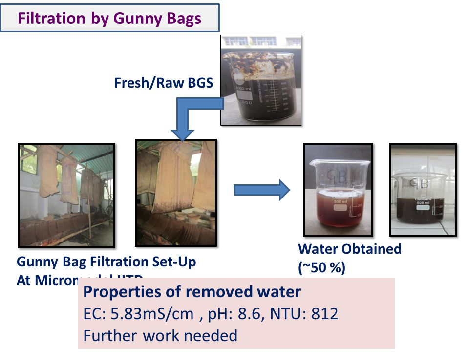 Fresh/Raw BGS Gunny Bag Filtration Set-Up At Micromodel,IITD Water Obtained (~50 %) Properties of removed water EC: 5.83mS/cm, pH: 8.6, NTU: 812 Further work needed Filtration by Gunny Bags