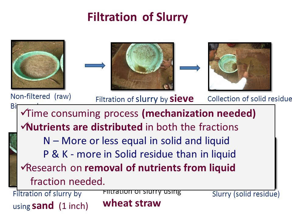 Non-filtered (raw) Biogas slurry Filtration of slurry by sieve Collection of solid residue left after filtration Filtration of slurry by using sand (1 inch) Filtration of slurry using wheat straw Filtration of Slurry Slurry (solid residue) Time consuming process (mechanization needed) Nutrients are distributed in both the fractions N – More or less equal in solid and liquid P & K - more in Solid residue than in liquid Research on removal of nutrients from liquid fraction needed.