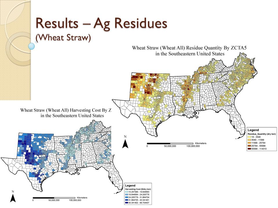 Results – Ag Residues (Wheat Straw)