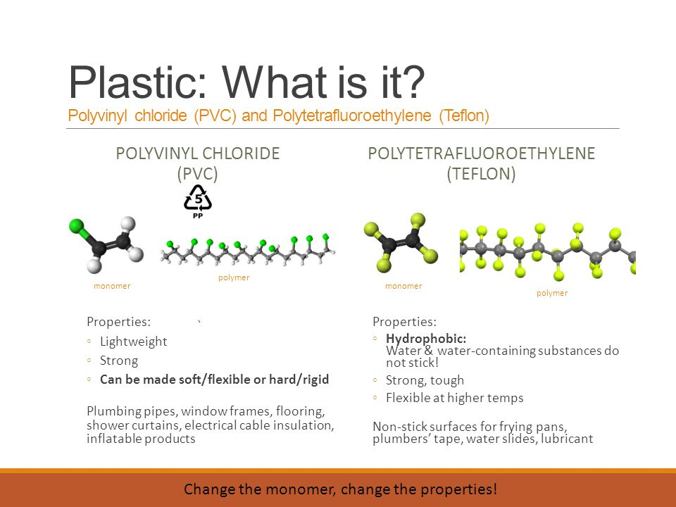 Plastic: What is it.