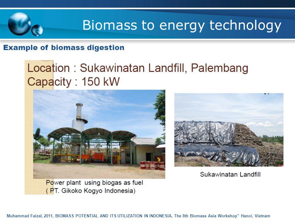 Biomass to energy technology Biochemical conversion Digestion (anaerobic and aerobic) Fermentation Enzymatic or acid hydrolysis http://www1.eere.energy.gov/bioenergy/images/biochemical_pathways.jpg