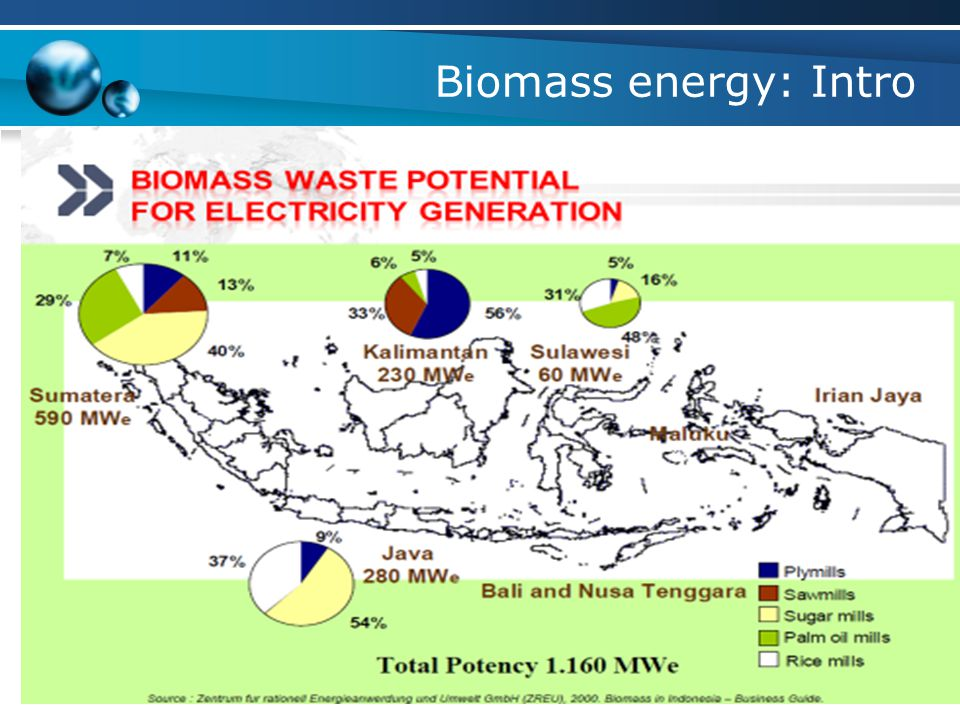 Outlines 1. Biomass energy: Intro 2. Biomass energy sources 3. Biomass to energy technology 4. Recent update on biomass energy