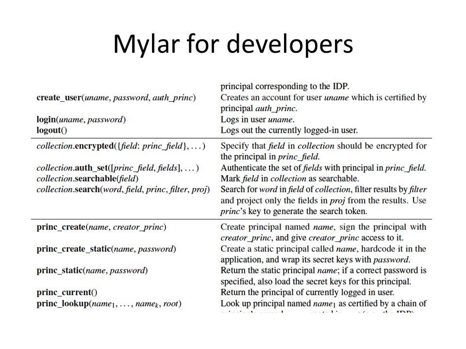 Mylar for developers