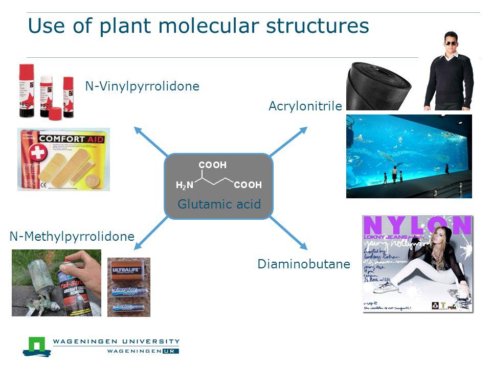 Use of plant molecular structures Diaminobutane Acrylonitrile N-Methylpyrrolidone N-Vinylpyrrolidone Glutamic acid