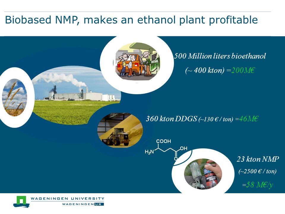 36 kton glutamic acid  Biobased NMP, makes an ethanol plant profitable 23 kton NMP (~2500 € / ton) = 58 M€/y 500 Million liters bioethanol (~ 400 kton) =200M€ 360 kton DDGS (~130 € / ton) = 46M€