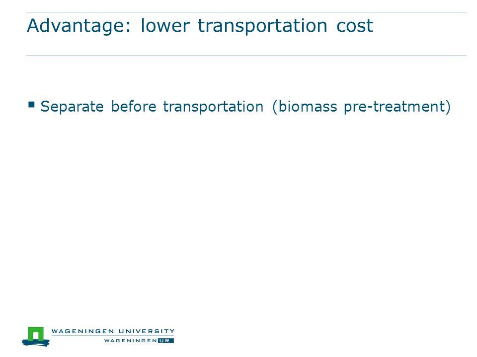 Advantage: lower transportation cost  Separate before transportation (biomass pre-treatment)