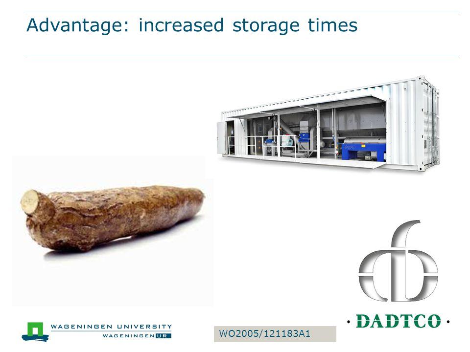 Advantage: increased storage times WO2005/121183A1