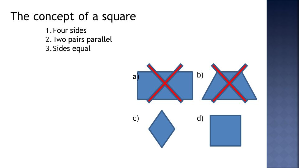The concept of a square 1.Four sides 2.Two pairs parallel 3.Sides equal a) b) c)d)