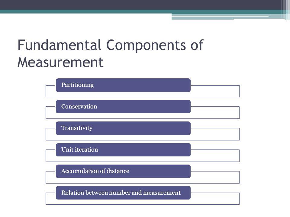 Fundamental Components of Measurement PartitioningConservationTransitivityUnit iterationAccumulation of distanceRelation between number and measuremen