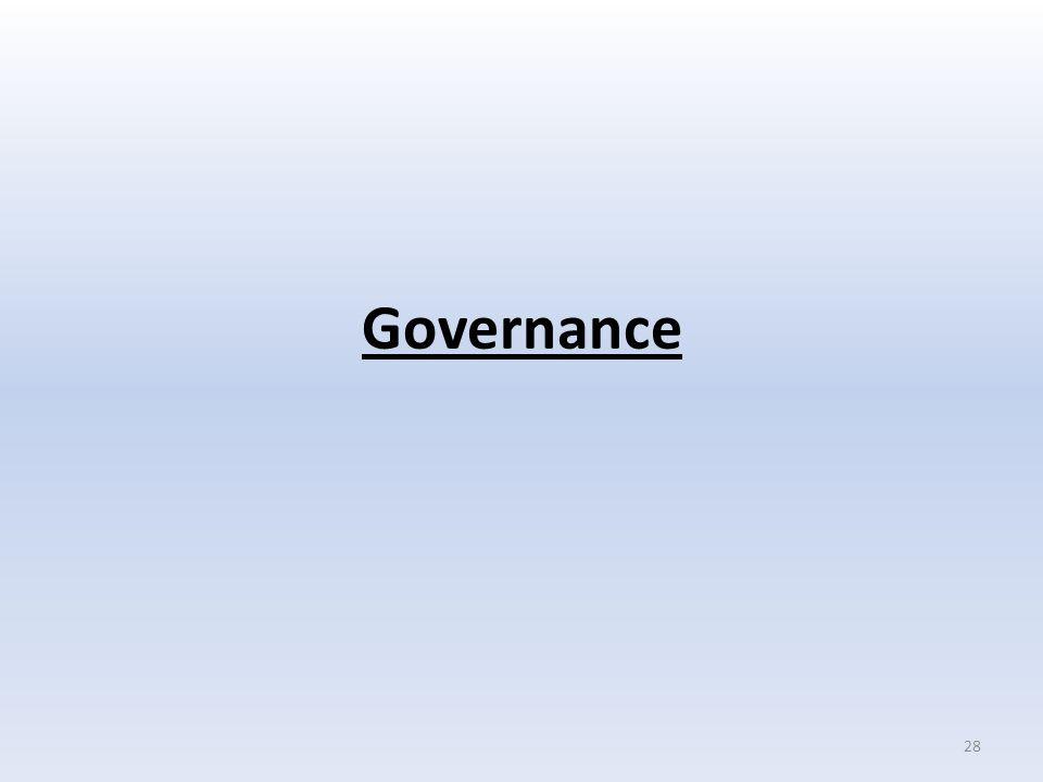 Governance 28