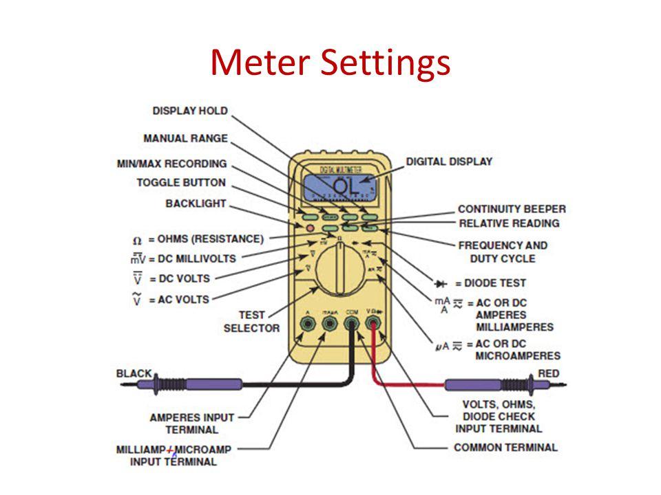 Meter Settings