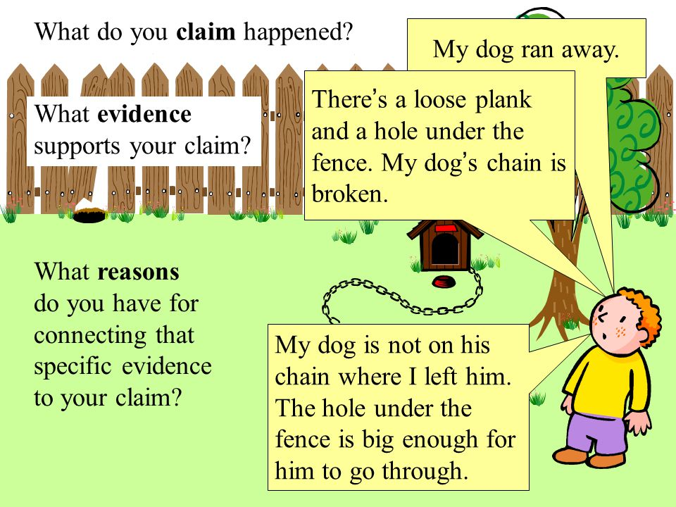 What do you claim happened? What evidence supports your claim? What reasons do you have for connecting that specific evidence to your claim? My dog ra