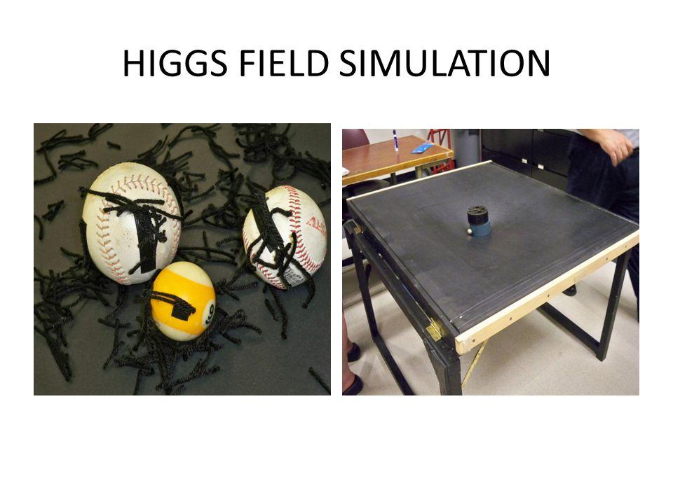 HIGGS FIELD SIMULATION