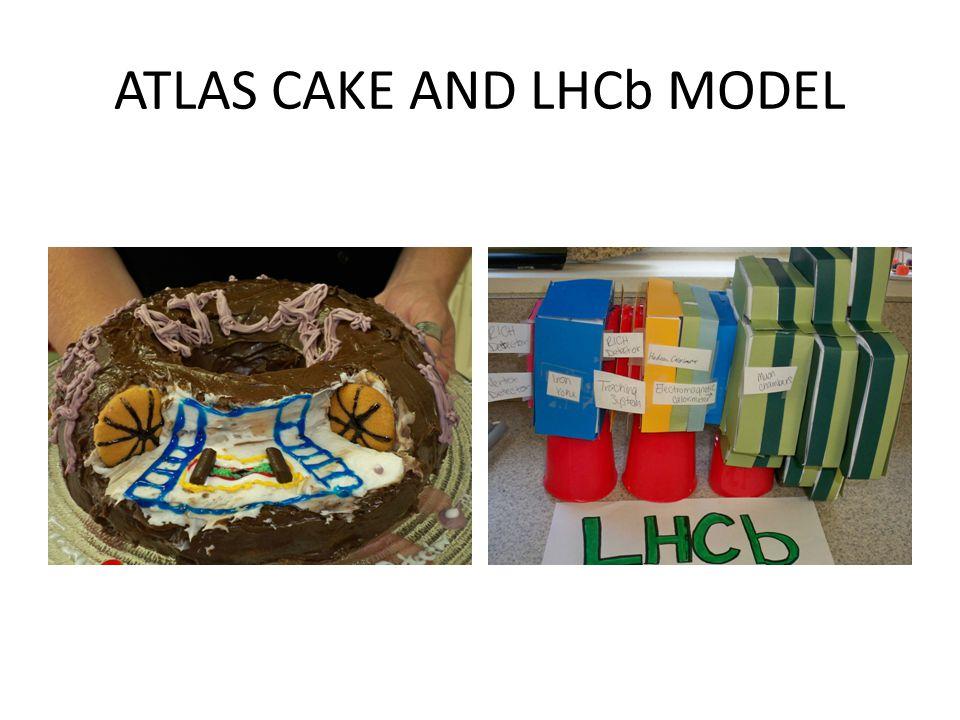 ATLAS CAKE AND LHCb MODEL