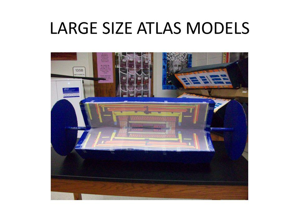 LARGE SIZE ATLAS MODELS