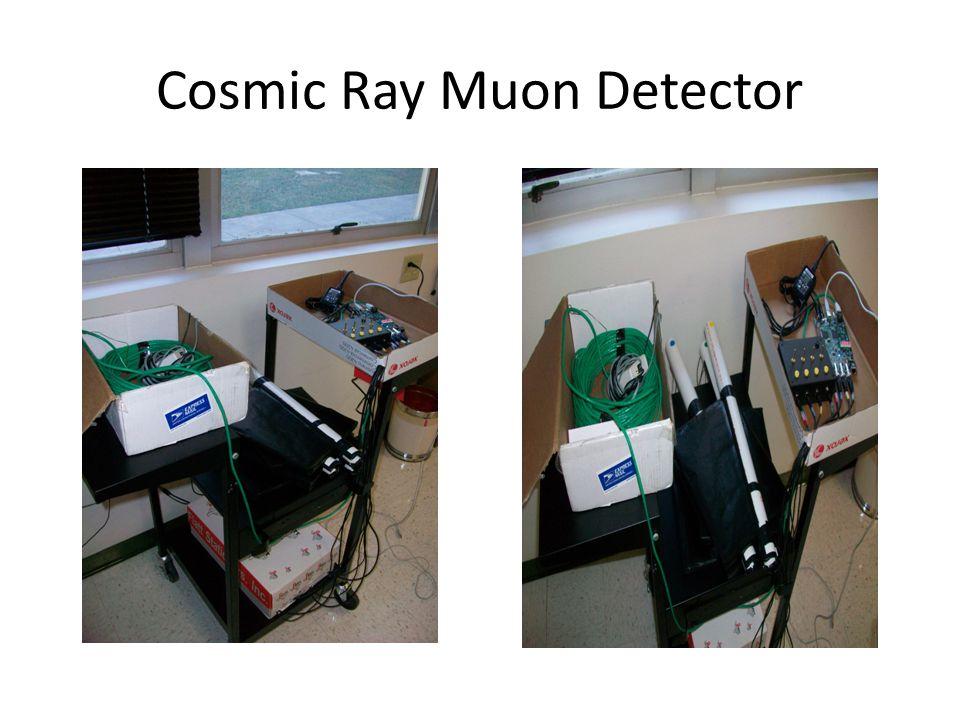 Cosmic Ray Muon Detector