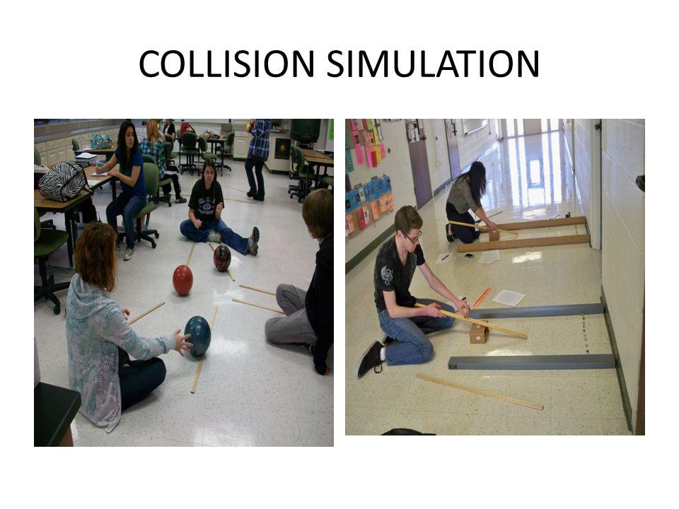 COLLISION SIMULATION