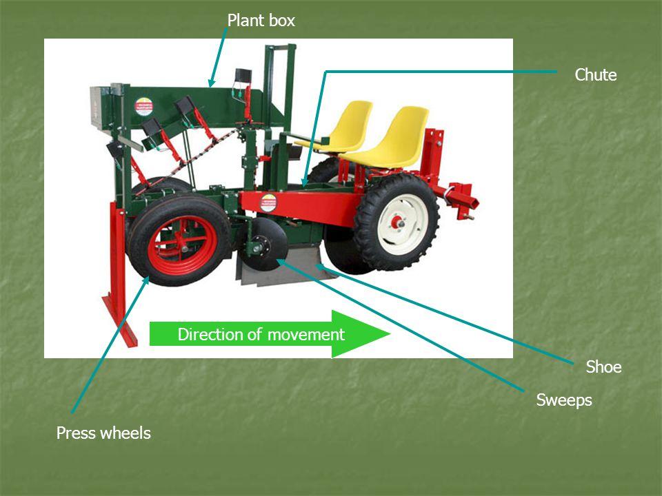 Direction of movement Shoe Chute Press wheels Sweeps Plant box