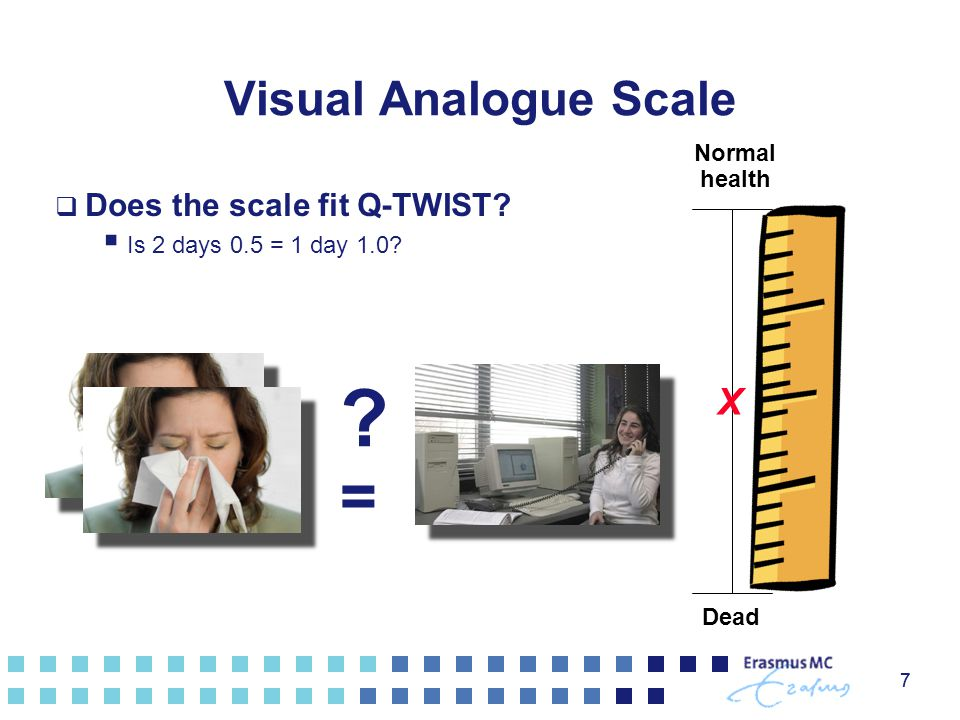 7 Visual Analogue Scale  Does the scale fit Q-TWIST.