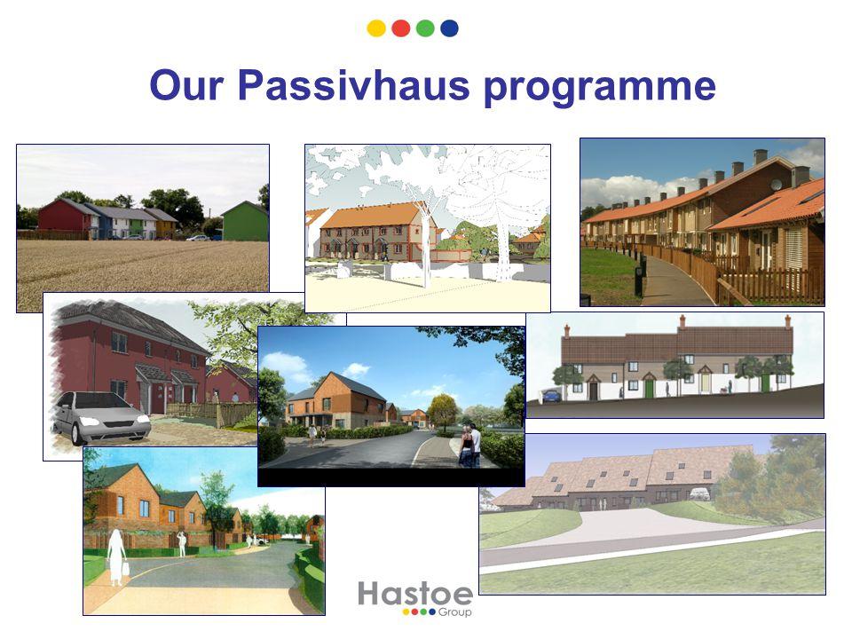 Our Passivhaus programme