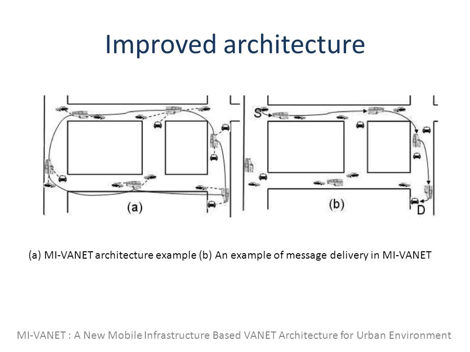 Improved architecture (a) MI-VANET architecture example (b) An example of message delivery in MI-VANET MI-VANET : A New Mobile Infrastructure Based VANET Architecture for Urban Environment