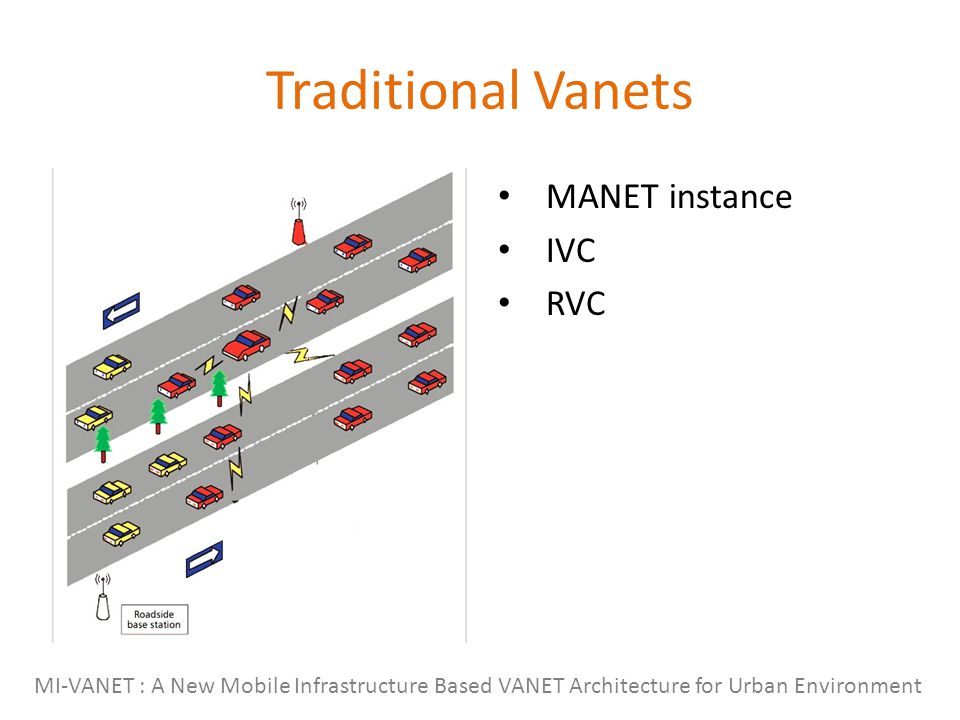 Traditional Vanets MANET instance IVC RVC MI-VANET : A New Mobile Infrastructure Based VANET Architecture for Urban Environment