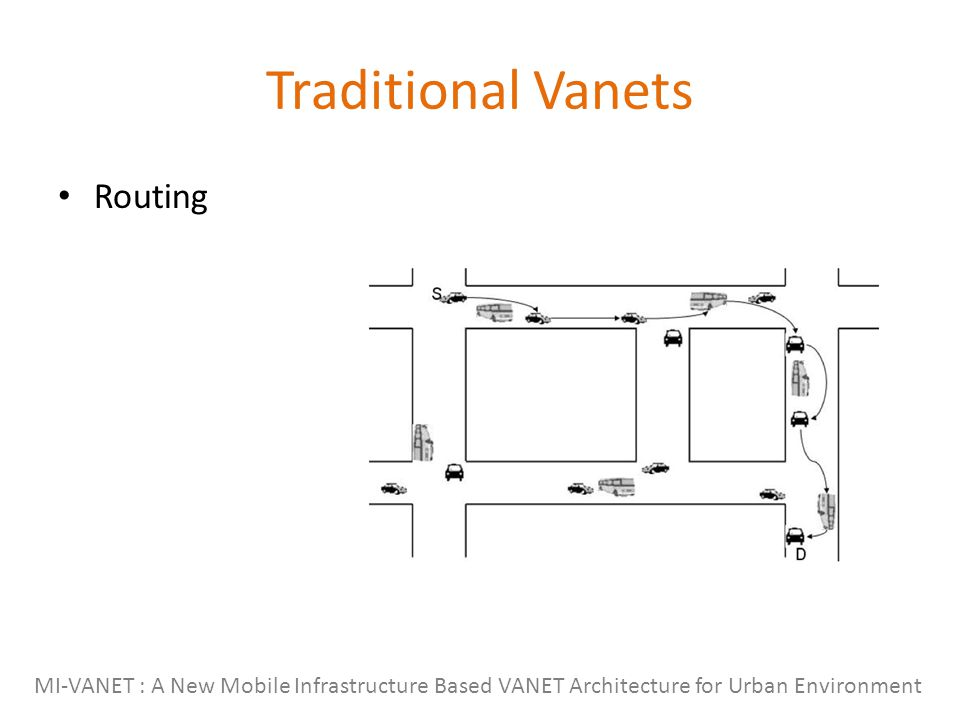 Traditional Vanets Routing MI-VANET : A New Mobile Infrastructure Based VANET Architecture for Urban Environment