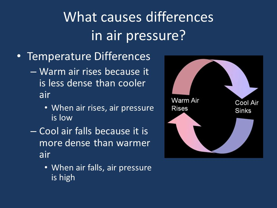 Temperature Differences – Warm air rises because it is less dense than cooler air When air rises, air pressure is low – Cool air falls because it is more dense than warmer air When air falls, air pressure is high