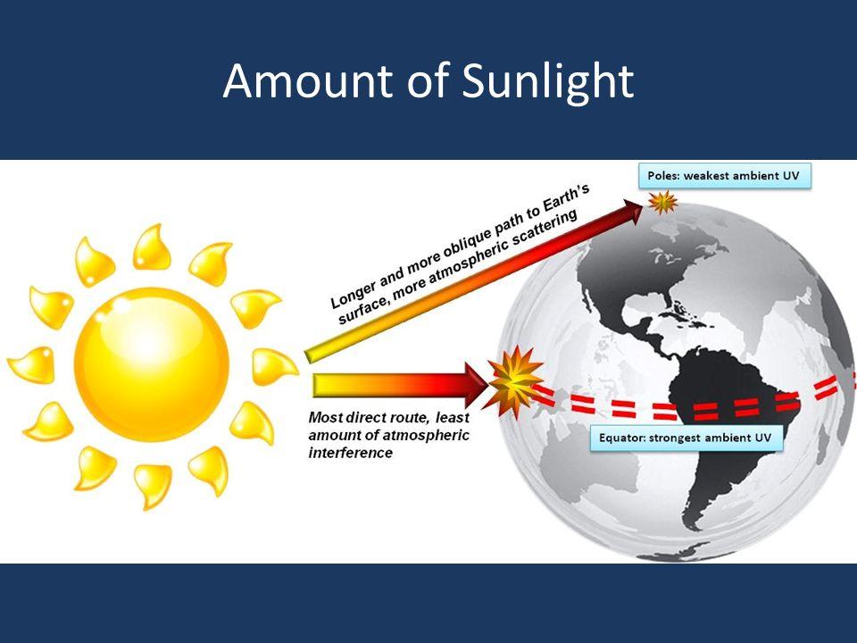 Amount of Sunlight
