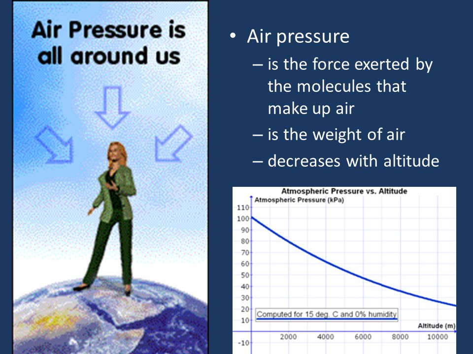 Air pressure – is the force exerted by the molecules that make up air – is the weight of air – decreases with altitude