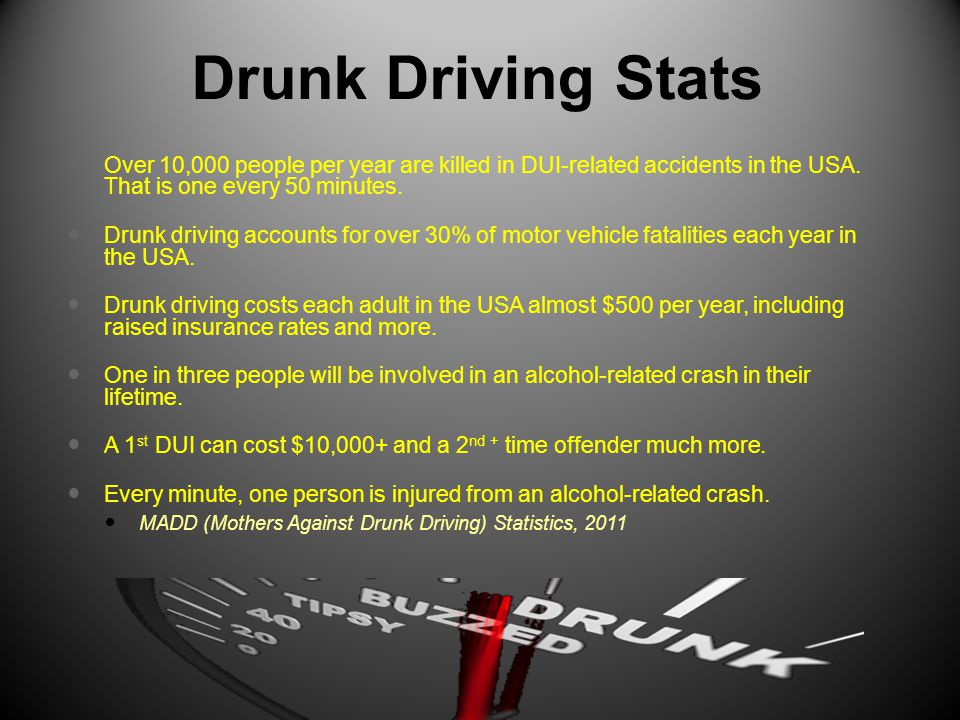 Drunk Driving Stats Over 10,000 people per year are killed in DUI-related accidents in the USA.