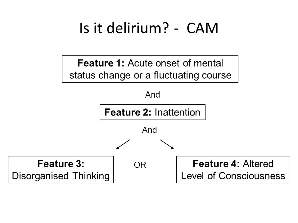 Is it delirium.