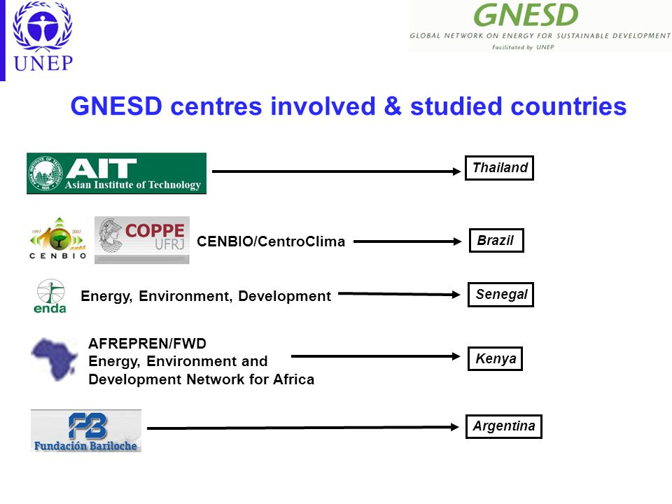GNESD centres involved & studied countries AFREPREN/FWD Energy, Environment and Development Network for Africa Energy, Environment, Development CENBIO/CentroClima Thailand Brazil Argentina Kenya Senegal