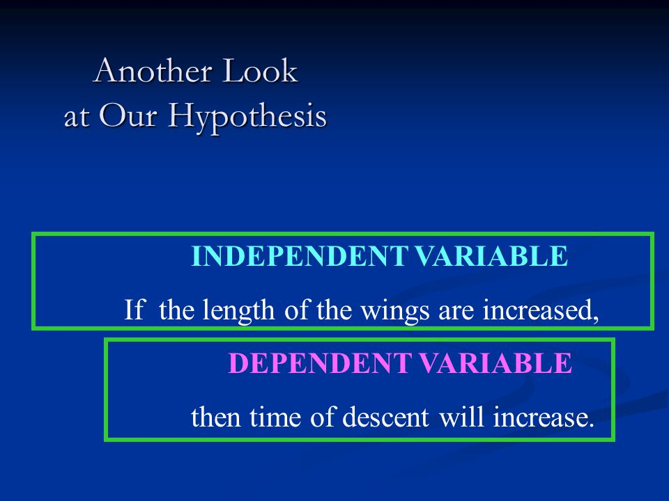 Another Look at Our Hypothesis INDEPENDENT VARIABLE If the length of the wings are increased, DEPENDENT VARIABLE then time of descent will increase.
