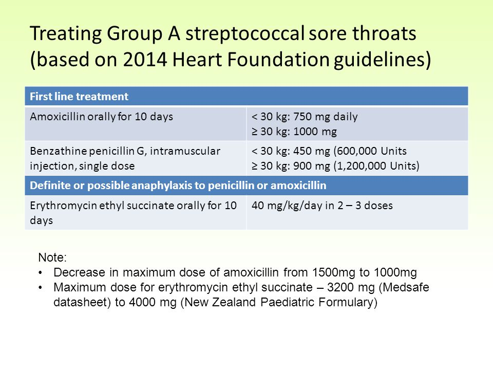 Treating Group A streptococcal sore throats (based on 2014 Heart Foundation guidelines) First line treatment Amoxicillin orally for 10 days< 30 kg: 750 mg daily ≥ 30 kg: 1000 mg Benzathine penicillin G, intramuscular injection, single dose < 30 kg: 450 mg (600,000 Units ≥ 30 kg: 900 mg (1,200,000 Units) Definite or possible anaphylaxis to penicillin or amoxicillin Erythromycin ethyl succinate orally for 10 days 40 mg/kg/day in 2 – 3 doses Note: Decrease in maximum dose of amoxicillin from 1500mg to 1000mg Maximum dose for erythromycin ethyl succinate – 3200 mg (Medsafe datasheet) to 4000 mg (New Zealand Paediatric Formulary)