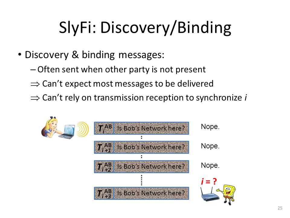 SlyFi: Discovery/Binding Discovery & binding messages: – Often sent when other party is not present  Can't expect most messages to be delivered  Can't rely on transmission reception to synchronize i 25 Is Bob's Network here.