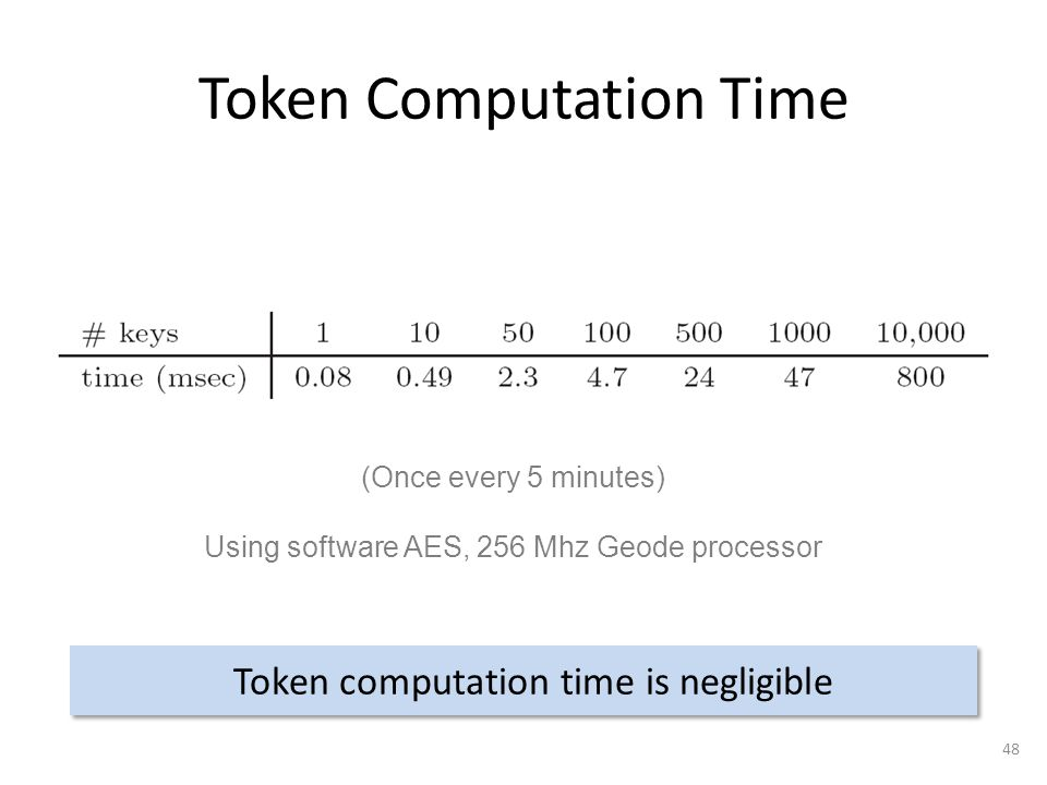 Token Computation Time 48 Token computation time is negligible (Once every 5 minutes) Using software AES, 256 Mhz Geode processor
