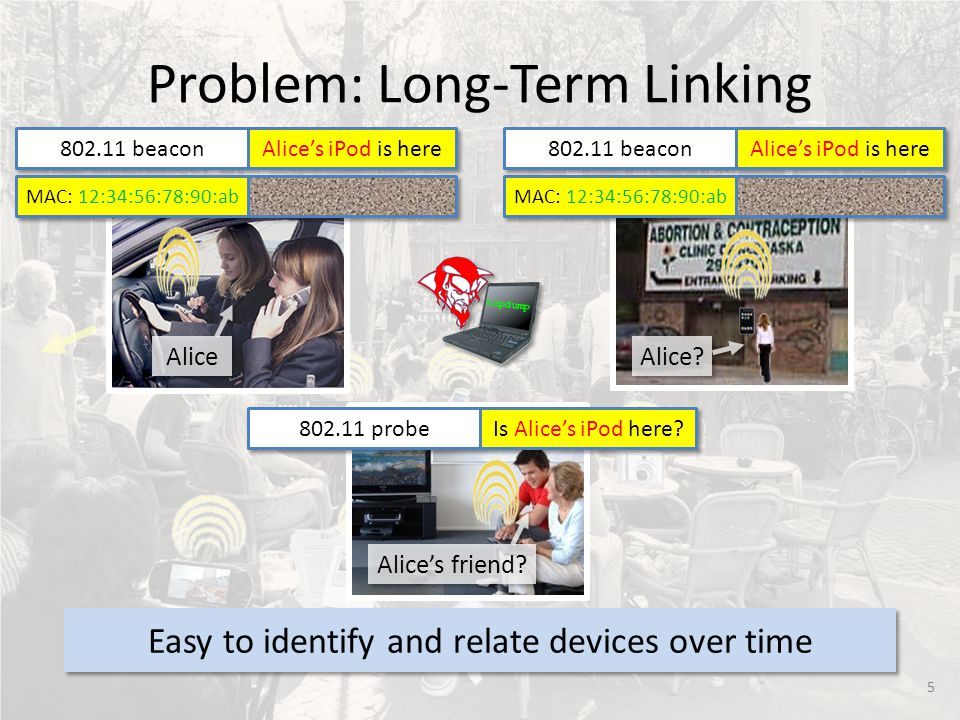5 Problem: Long-Term Linking Alice Alice.